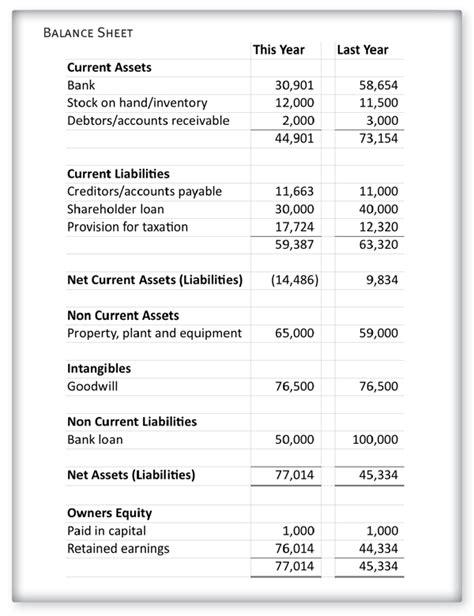 best photos of new business balance sheet small business