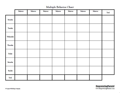 9 Free Behavior Chart Template Word Pdf Docx Behavior Plan Template