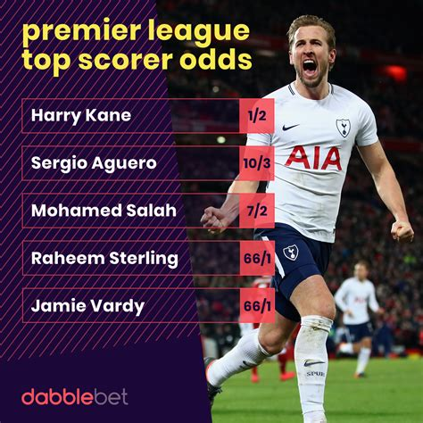 epl best scorer betting kane still favourite for premier league top
