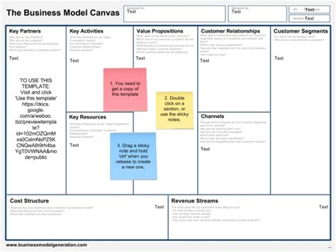 creating a business model template business model canvas template capable likeness slide 4