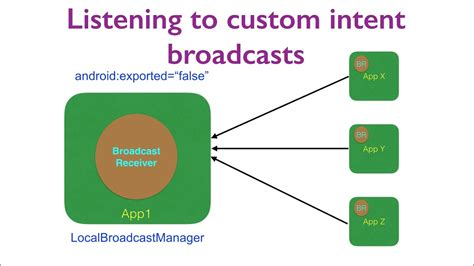 broadcastreceiver android broadcast receiver part 3 listening to custom intent broadcasts