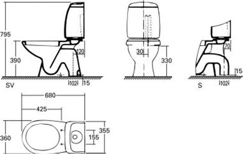 Afmeting Toilet Afvoer by Ervaringen Sprongbocht Toilet Kleine Verplaatsing Afvoer