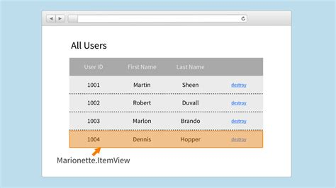 marionette js layout view backbonerails com engineering rich single page apps