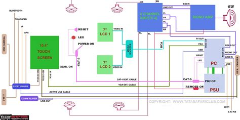 tata nano electrical wiring diagram 35 wiring diagram