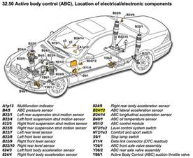 mercedes abc system troubleshooting guide