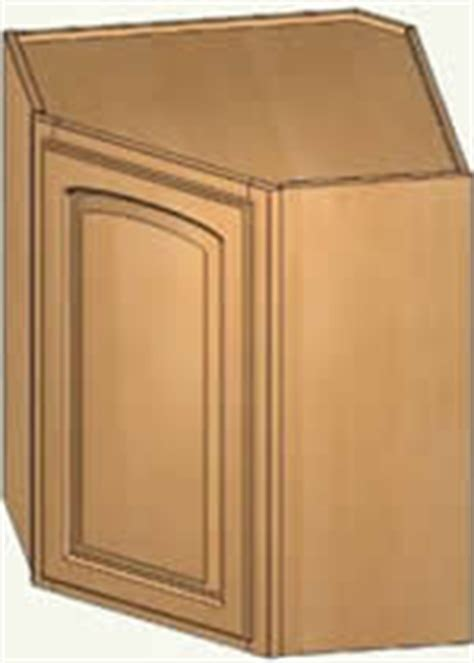 Angled Corner Kitchen Cabinets Kitchen Cabinets Glossary Of Terms Numbers To Bac