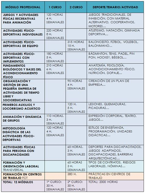 calendario tributario persona natural ao 2016 ciclo de grado superior tafad informaci 243 n tafad