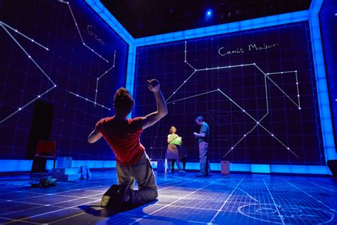 curious incident of the in the nighttime pdf the curious incident of the in the time theatrecrafts