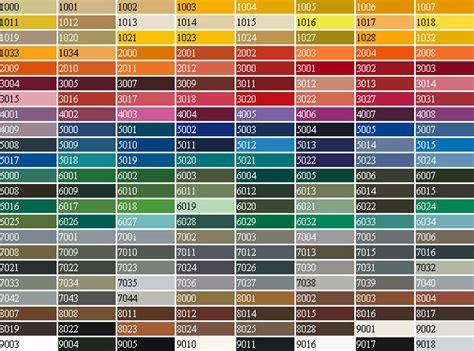 farbe bauhaus farbensuche farbe farben farbpalette