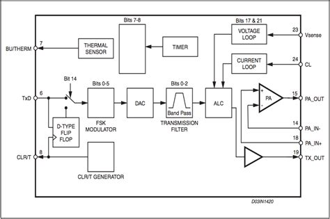 sx460 wiring diagram wiring diagrams wiring diagrams