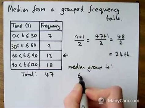 how do you a frequency table 4 median from a grouped frequency table