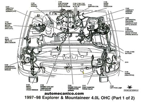 94 jeep transmission wiring diagram wiring 94 jeep wrangler transmission engine diagram get free