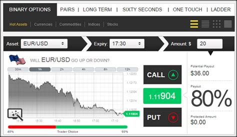 best stock trading platform how to find the best brokers for binary options trading