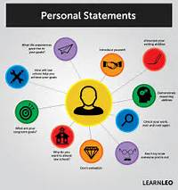 Personal Statements Can Be Attached To College Applications Job