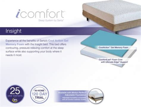 I Comfort Reviews by Comfort Which Serta Mattress Is Right For You