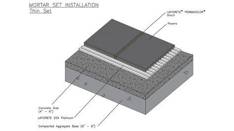 Installing Brick Pavers Glamorous 70 Brick Paver Installation Design Ideas Of