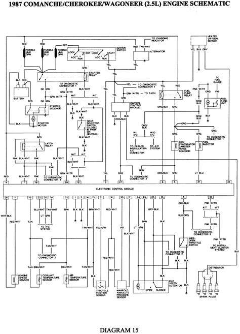 1983 jeep engine wiring diagram wiring diagrams wiring