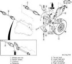 i a 2004 mazda 3 how is the cv axle on the front
