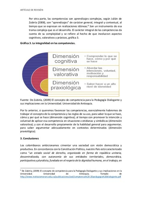 Diseño Curricular Por Competencias Julian De Zubiria El Modelo Pedag 211 Gico Dialogante Escenario Fundamental De Las Compete