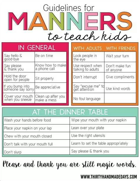 8 Basic Manners To Teach Your Child And How by 25 Best Ideas About Manners On Teaching