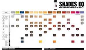 matrix colorinsider color chart pin redken shades eq color chart image search results on