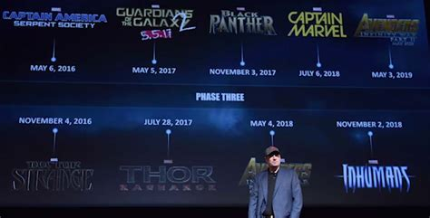 film marvel in ordine di visione marvel annuncia 9 film della fase 3 del marvel cinematic