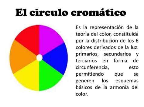 el crculo de la el circulo crom 225 tico