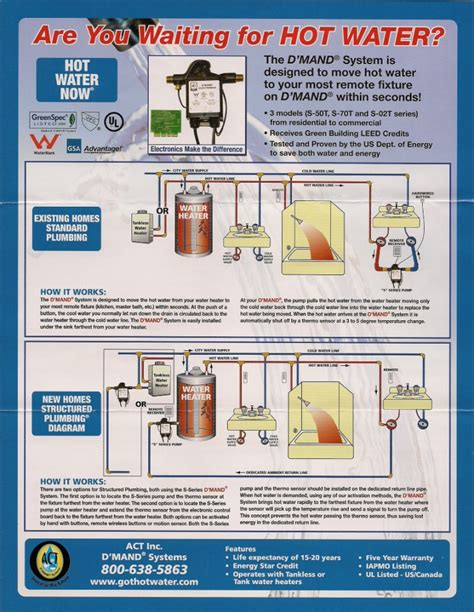 bathtub hot water not working on demand water heater problems what size tankless water