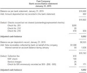 bank reconciliation statement accounting for management