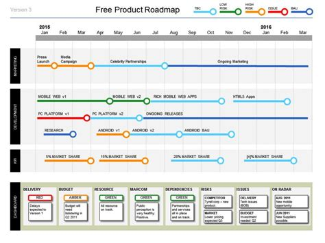 Free Roadmap Template simple powerpoint product roadmap template powerpoint
