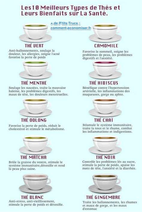 Different Types Of Detox Tea by Les 10 Meilleurs Types De Th 233 Et Leurs Bienfaits Sur La