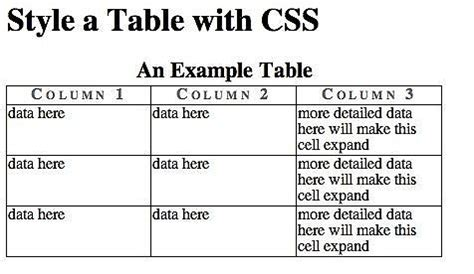 how to make tables in css ehow