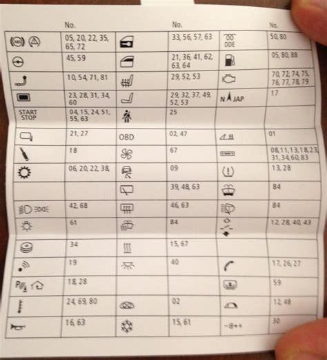 bmw e93 fuse diagram autos post