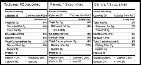 root vegetable nutrition dietitians december root vegetable month