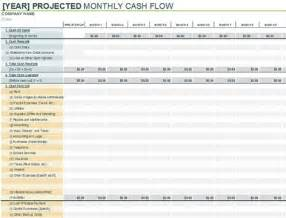Cash Flow Spreadsheets 3 Free Cash Flow Projection Excel Templates