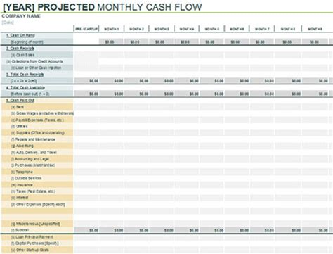 quarterly flow projection template excel 3 free flow projection excel templates