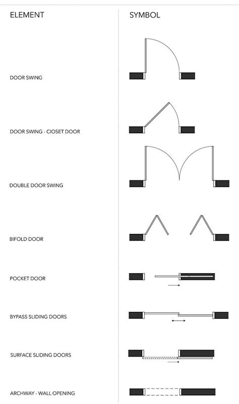 Floor Plan Door Symbols | door window floor plan symbols architecture