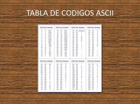 tabla de caracteres ascii tabla de codigos ascii tabla de codigos ascii