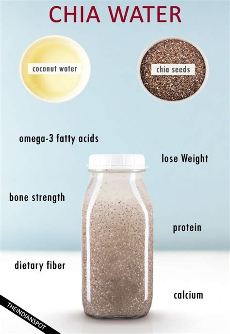 Chia Seeds Detox Lose Weight by Chia Water Benefits And Recipe Sundhed Di 230 Ter Og Sunde