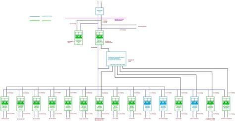 impianto elettrico da letto impianto elettrico a norma gli impianti elettrici