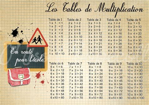 Table De Multiplication by Search Results For Table De Multiplication 100 215 100