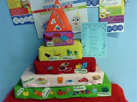 piramide alimentare spiegata ai bambini la piramide alimentare saltainbocca saltainbocca