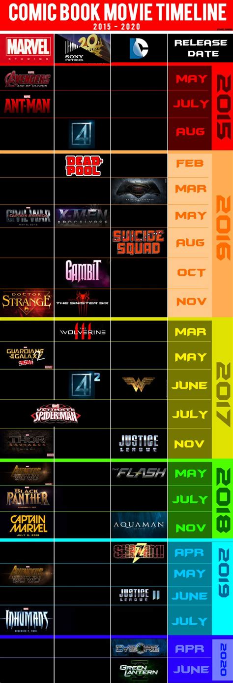 marvel schedule 17 best ideas about marvel release calendar on
