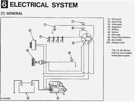 chevy 350 2wire alternator diagram new wiring diagram 2018