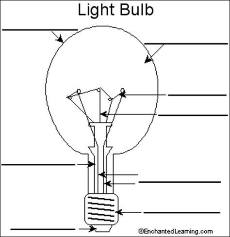 electric bulb diagram label light bulb diagram enchantedlearning