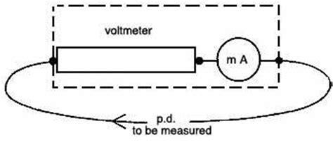 conversion of galvanometer into voltmeter circuit diagram from galvanometer to voltmeter