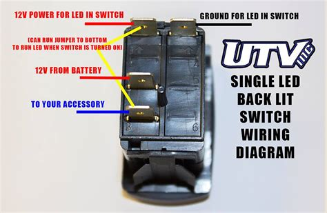utv inc carling back lit led switches diagrams