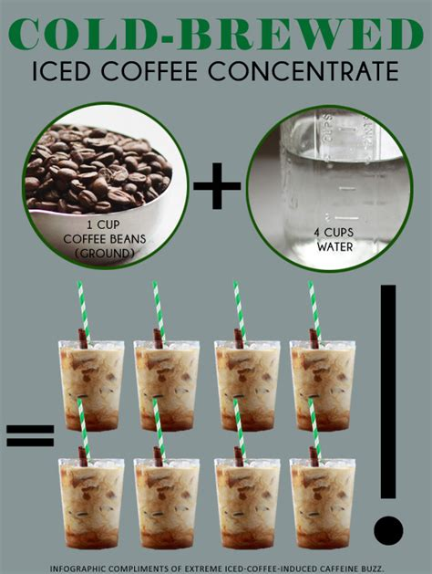 how to make cold brewed iced coffee concentrate kitchen