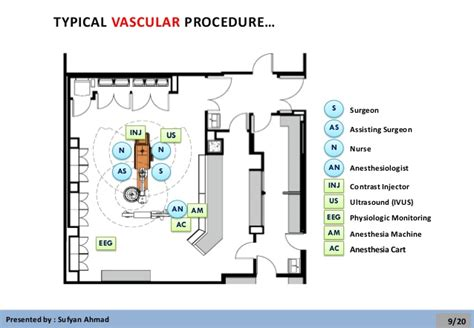 operating room floor plan operating room floor plan cleaning the operating room