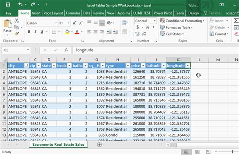 Add New Column To Table by Excel Tables Spreadsheets Made Easy